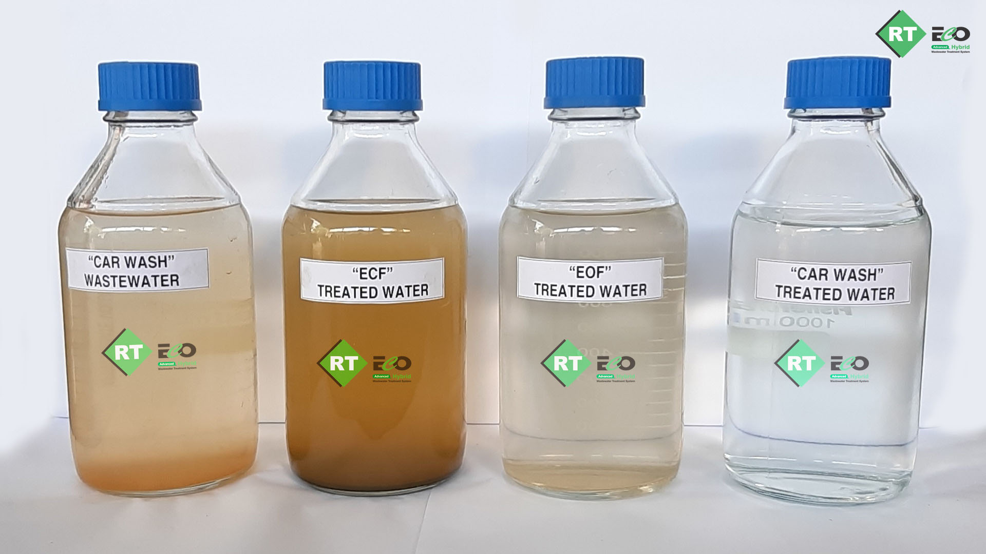 Car wash Wastewater before after treatment samples